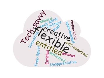 millennial-word-cloud
